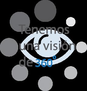 AServicios.es - Sistemas Informáticos - Alicante Informática